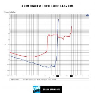 Memphis Car Audio VIV800.5 Graphs 01 4 OHM POWER