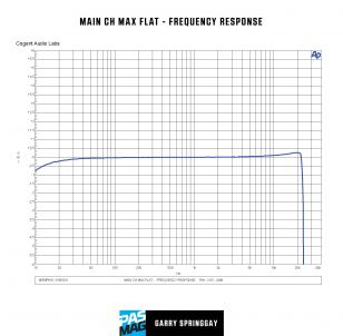 Memphis Car Audio VIV800.5 Graphs 03 MAIN CH MAX FLAT