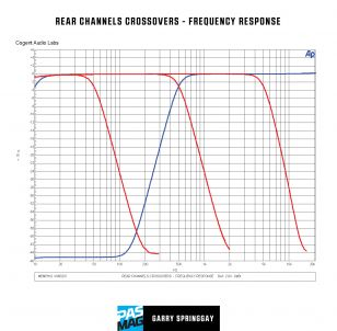 Memphis Car Audio VIV800.5 Graphs 04 REAR CHANNELS CROSSOVERS