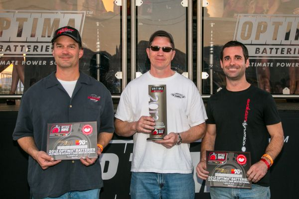 2012 OPTIMA® Ultimate Street Car Invitational Captivates Sold Out Crowd