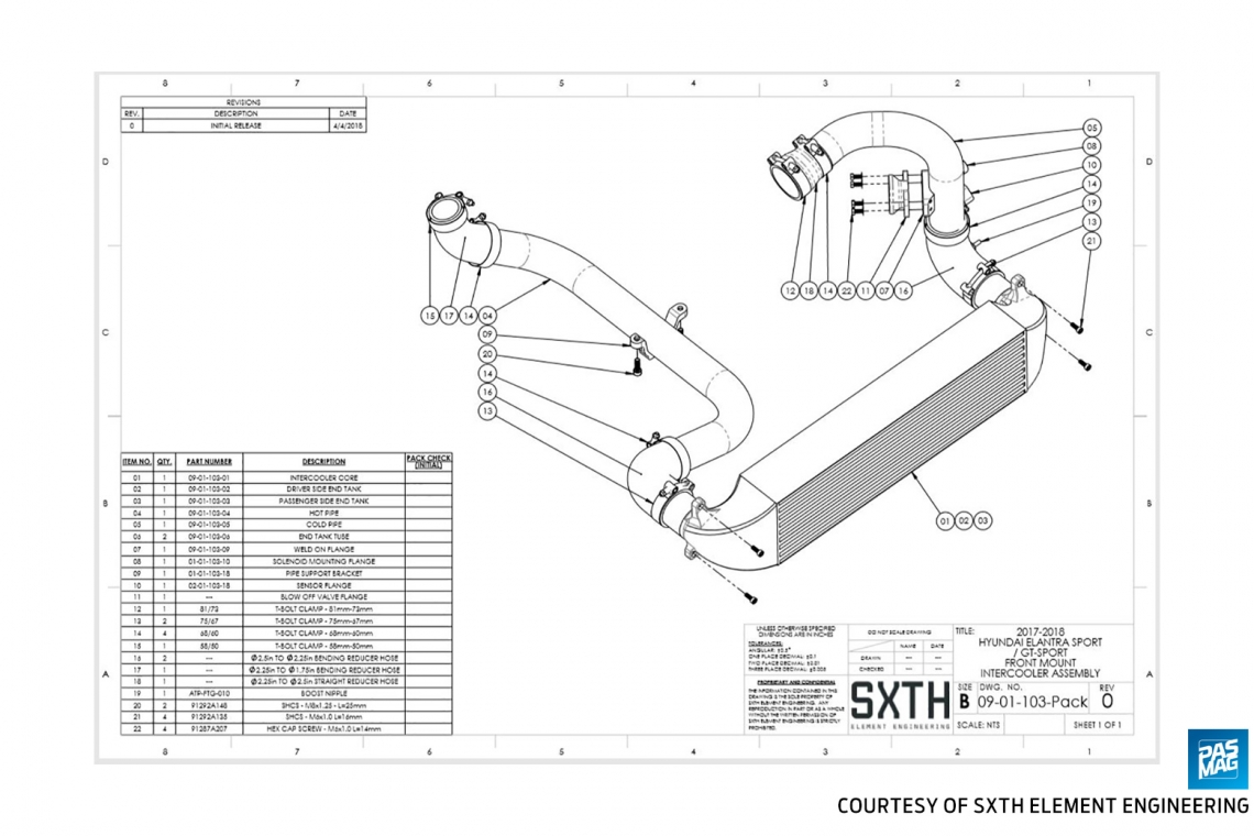 SXTH Element: Engineering KDM parts from 2D to 3D