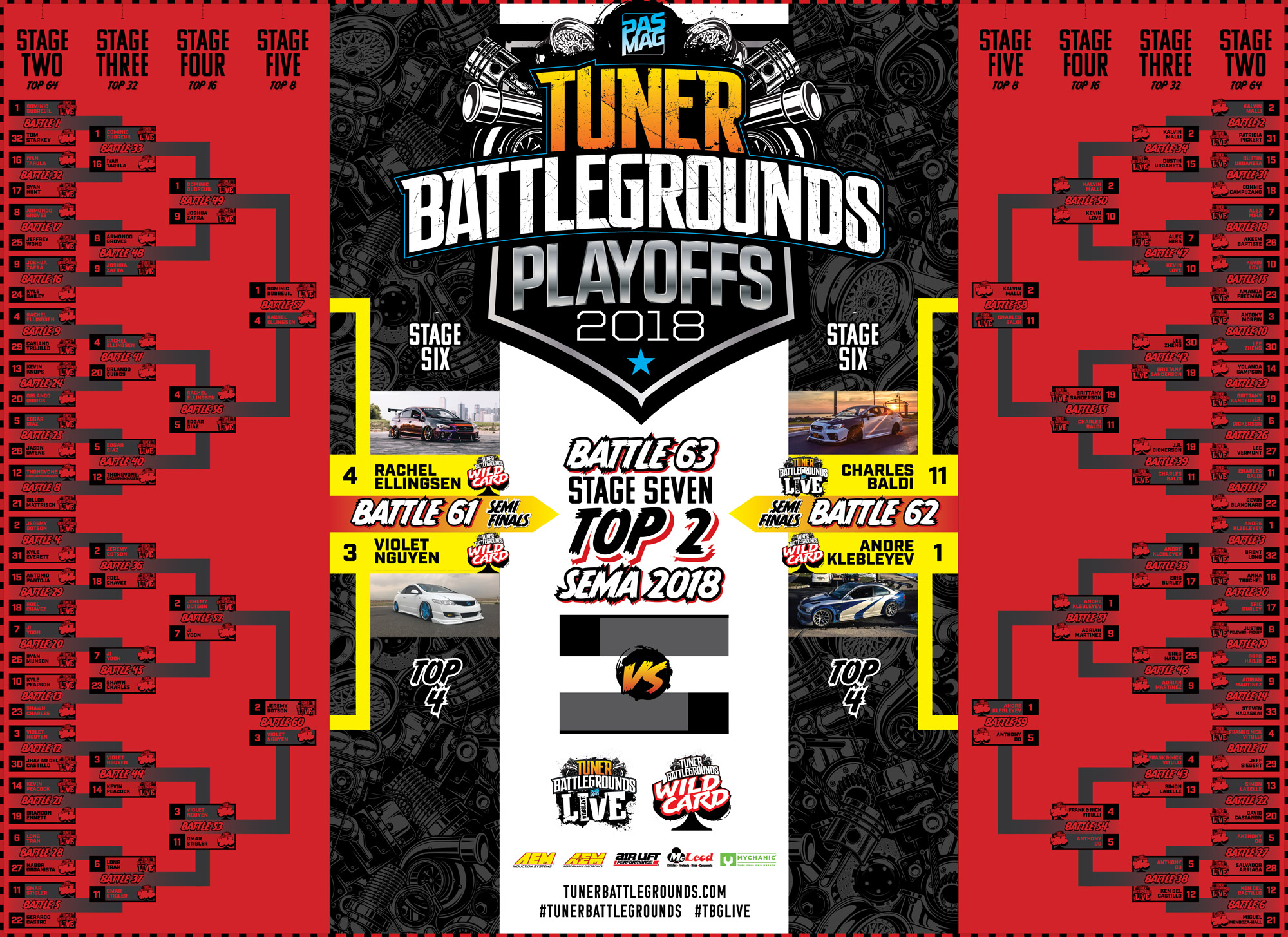 Tuner Battlegrounds 2018 Tournament Bracket Stage 6 web